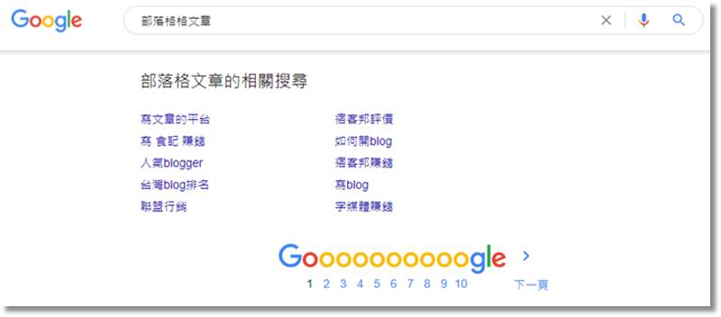 google 關鍵字建議
